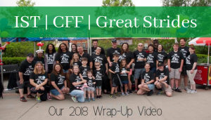 """<span class=""""entry-title-primary"""">IST 